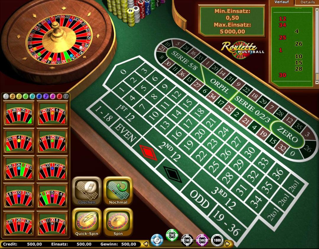 Texas Tycoon kostenlos spielen | Online-Slot.de